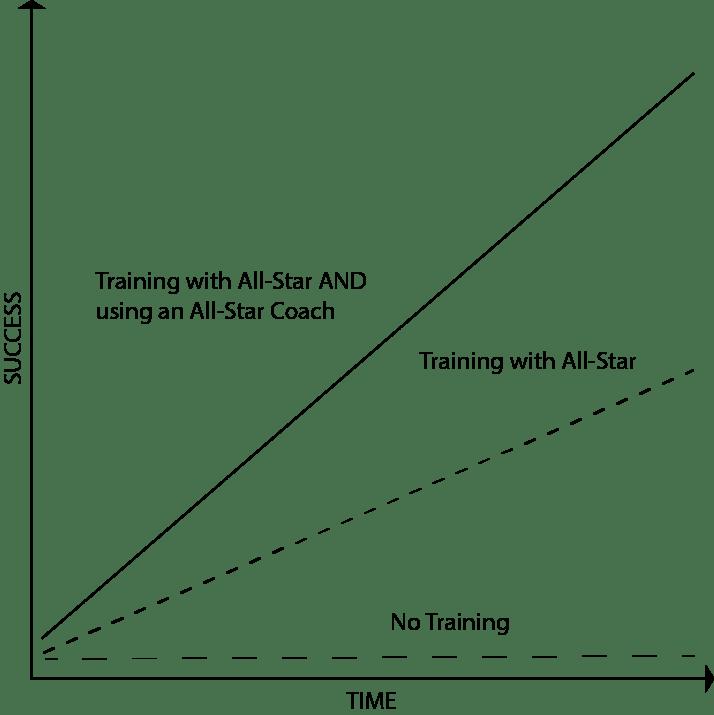 coaching graph (1)