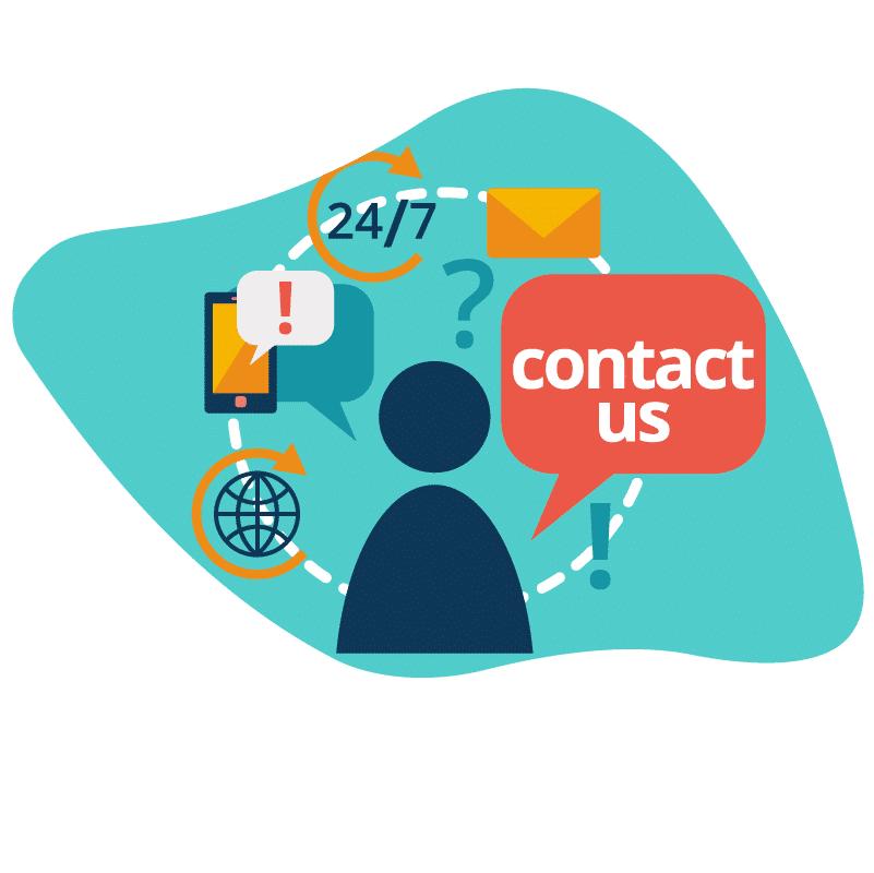 Website Contact, All-Star Dental Academy